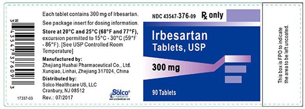Thuốc Irbesartan bị thu hồi