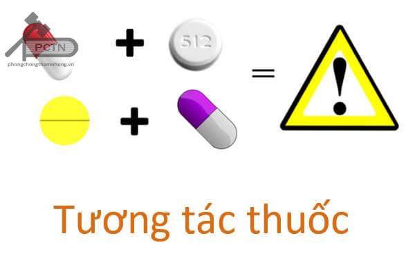 Tương tác của các nhóm thuốc với kháng sinh Aminosid