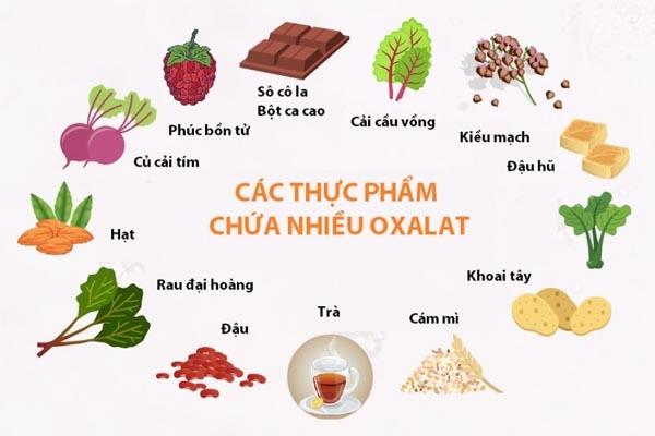 Kiêng các thực phẩm chứa nhiều oxalat