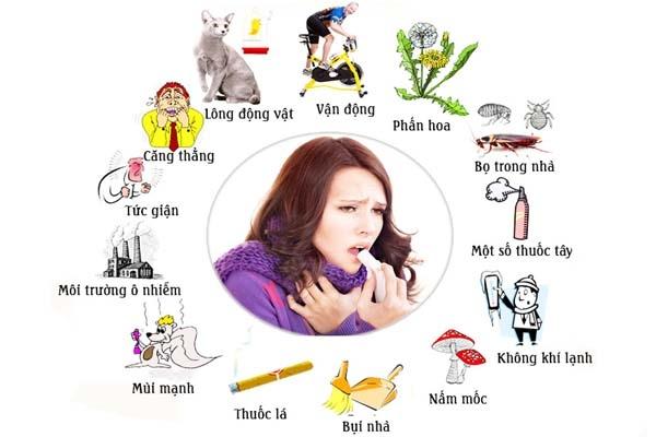 Nguyên nhân gây viêm mũi dị ứng