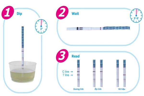 Tổng quan quy trình đọc que thử thai