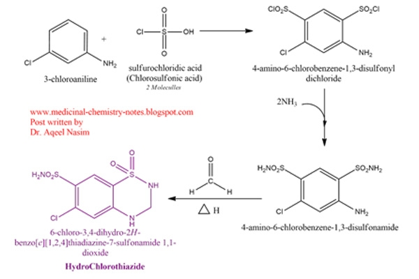Sơ đồ tổng hợp của hydroclorothiazid: đi từ cloroanilin và sulfurochloridic