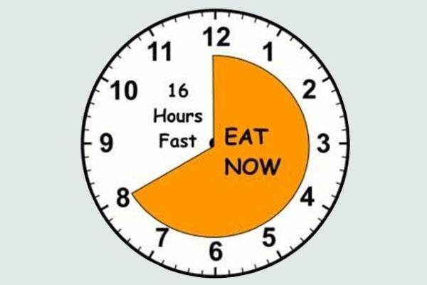 Phương pháp nhịn ăn gián đoạn