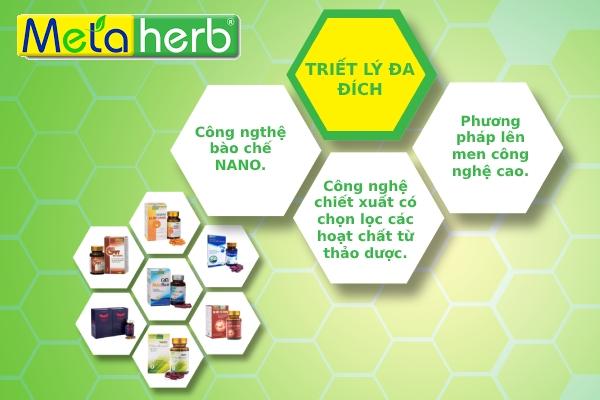 Các sản phẩm Metaherb có nhiều ưu điểm vượt trội